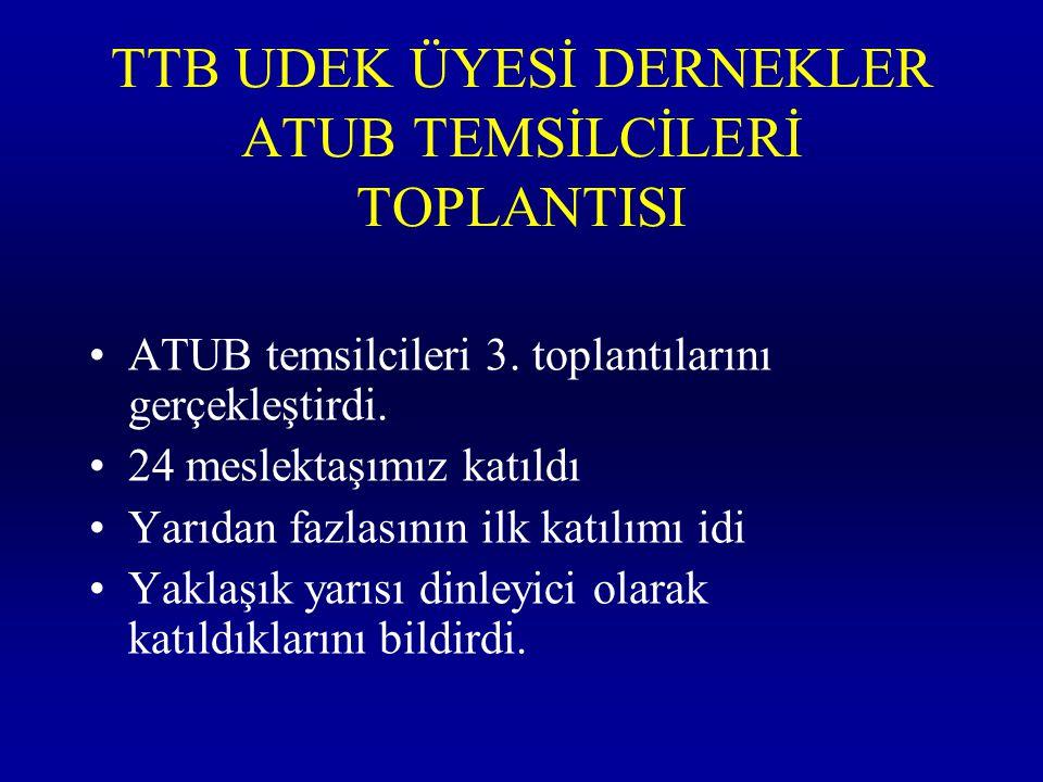 TTB UDEK ÜYESİ DERNEKLER ATUB TEMSİLCİLERİ TOPLANTISI ATUB temsilcileri 3. toplantılarını gerçekleştirdi. 24 meslektaşımız katıldı Yarıdan fazlasının