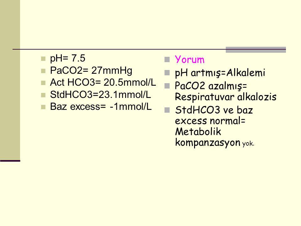 pH= 7.5 PaCO2= 27mmHg Act HCO3= 20.5mmol/L StdHCO3=23.1mmol/L Baz excess= -1mmol/L Yorum pH artmış=Alkalemi PaCO2 azalmış= Respiratuvar alkalozis StdH