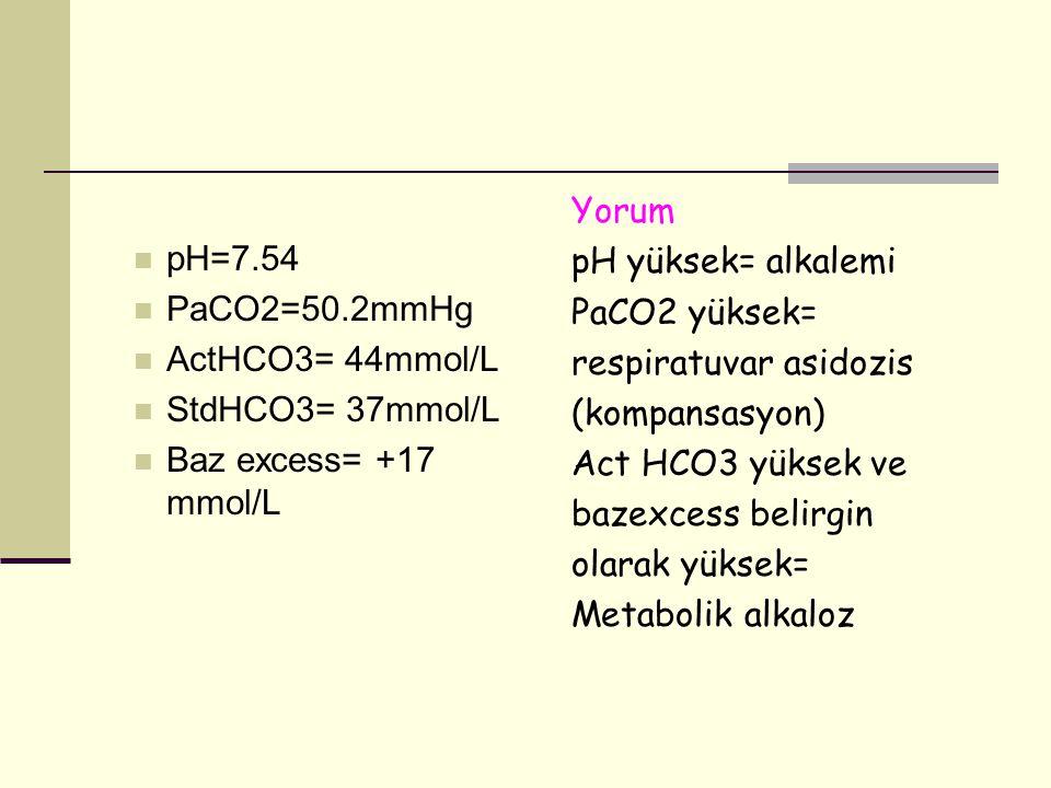 pH=7.54 PaCO2=50.2mmHg ActHCO3= 44mmol/L StdHCO3= 37mmol/L Baz excess= +17 mmol/L Yorum pH yüksek= alkalemi PaCO2 yüksek= respiratuvar asidozis (kompa