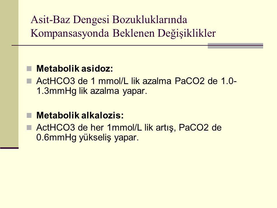 Asit-Baz Dengesi Bozukluklarında Kompansasyonda Beklenen Değişiklikler Metabolik asidoz: ActHCO3 de 1 mmol/L lik azalma PaCO2 de 1.0- 1.3mmHg lik azal