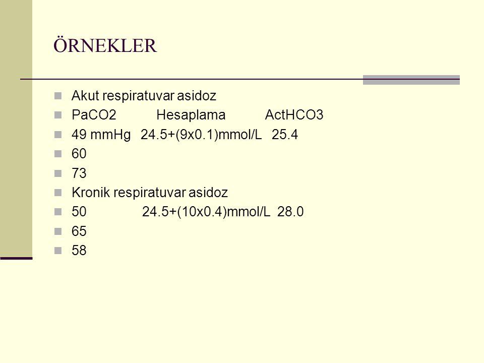 ÖRNEKLER Akut respiratuvar asidoz PaCO2 Hesaplama ActHCO3 49 mmHg 24.5+(9x0.1)mmol/L 25.4 60 73 Kronik respiratuvar asidoz 50 24.5+(10x0.4)mmol/L 28.0