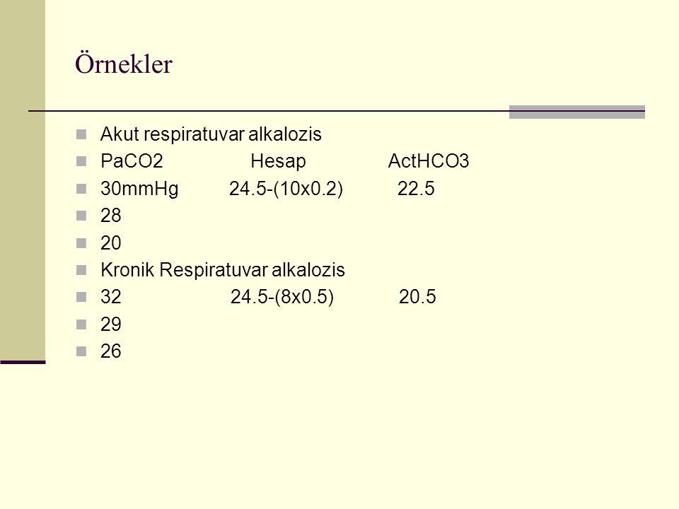 Örnekler Akut respiratuvar alkalozis PaCO2 Hesap ActHCO3 30mmHg 24.5-(10x0.2) 22.5 28 20 Kronik Respiratuvar alkalozis 32 24.5-(8x0.5) 20.5 29 26