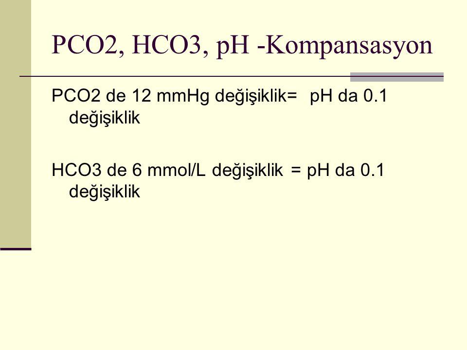 PCO2, HCO3, pH -Kompansasyon PCO2 de 12 mmHg değişiklik= pH da 0.1 değişiklik HCO3 de 6 mmol/L değişiklik = pH da 0.1 değişiklik