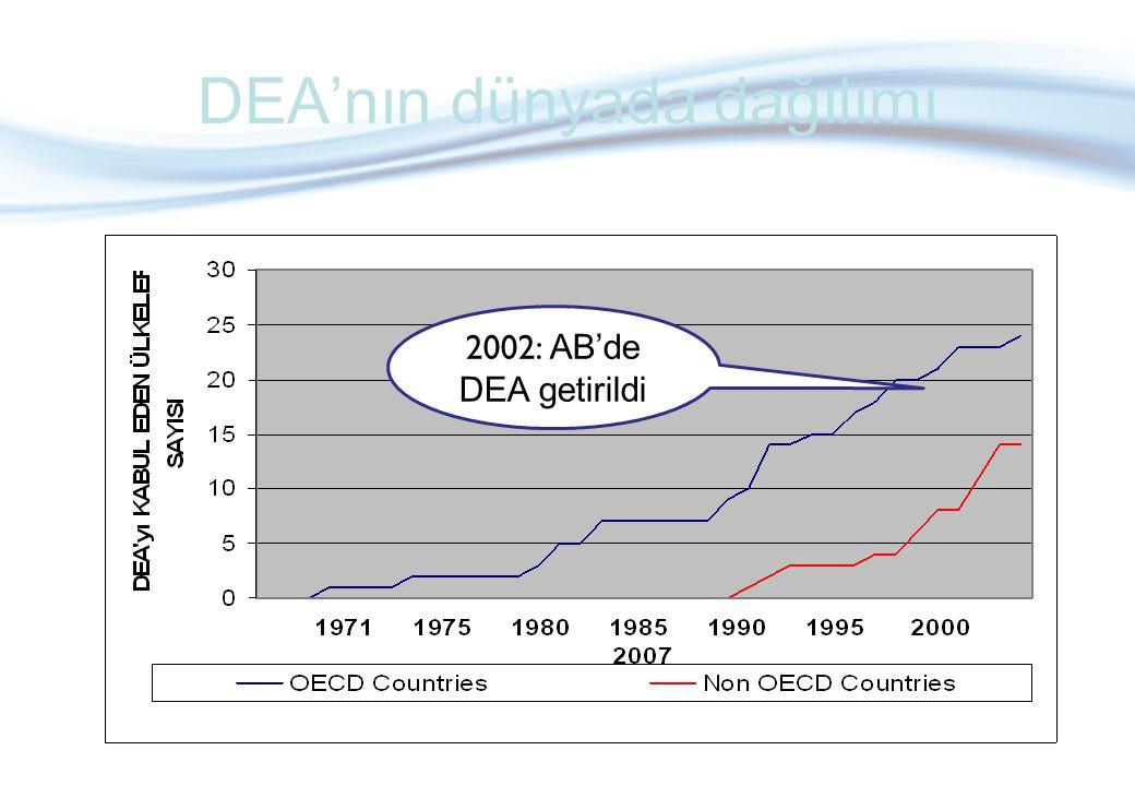DEA'nın dünyada dağılımı 2002: AB'de DEA getirildi