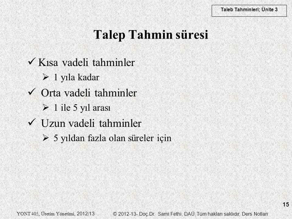 Taleb Tahminleri; Ünite 3 YONT 405, Üretim Yönetimi, 2012/13 © 2012-13- Doç.Dr. Sami Fethi, DAÜ, Tüm hakları saklıdır, Ders Notları 15 Talep Tahmin sü