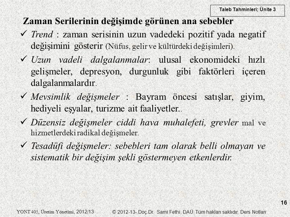 Taleb Tahminleri; Ünite 3 YONT 405, Üretim Yönetimi, 2012/13 © 2012-13- Doç.Dr. Sami Fethi, DAÜ, Tüm hakları saklıdır, Ders Notları 16 Zaman Serilerin