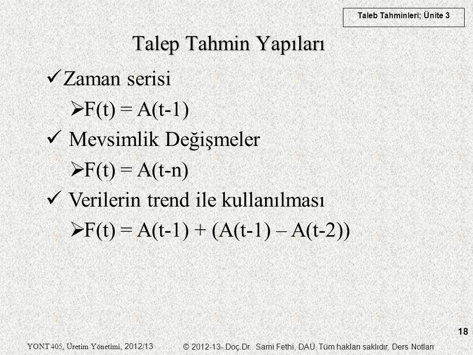 Taleb Tahminleri; Ünite 3 YONT 405, Üretim Yönetimi, 2012/13 © 2012-13- Doç.Dr. Sami Fethi, DAÜ, Tüm hakları saklıdır, Ders Notları 18 Zaman serisi 