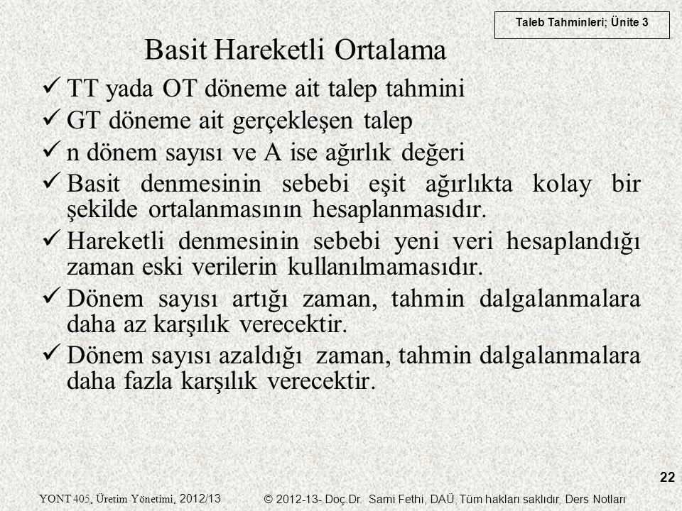 Taleb Tahminleri; Ünite 3 YONT 405, Üretim Yönetimi, 2012/13 © 2012-13- Doç.Dr. Sami Fethi, DAÜ, Tüm hakları saklıdır, Ders Notları 22 Basit Hareketli