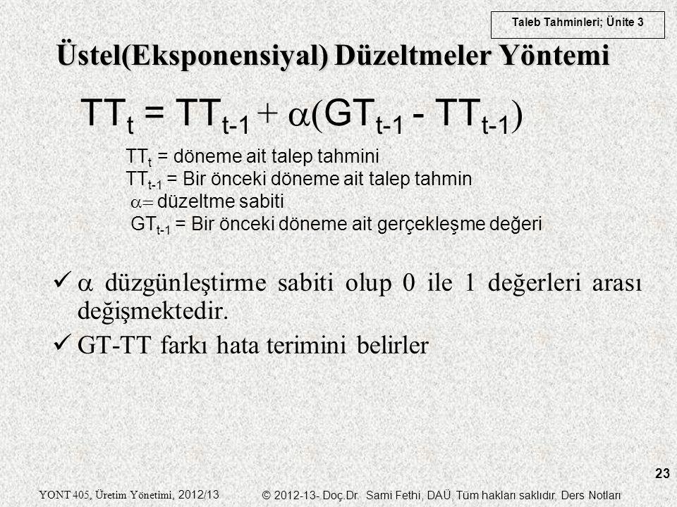 Taleb Tahminleri; Ünite 3 YONT 405, Üretim Yönetimi, 2012/13 © 2012-13- Doç.Dr. Sami Fethi, DAÜ, Tüm hakları saklıdır, Ders Notları 23 Üstel(Eksponens