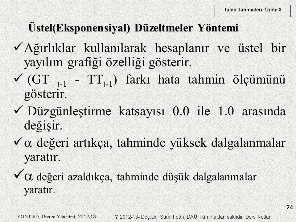 Taleb Tahminleri; Ünite 3 YONT 405, Üretim Yönetimi, 2012/13 © 2012-13- Doç.Dr. Sami Fethi, DAÜ, Tüm hakları saklıdır, Ders Notları 24 Üstel(Eksponens