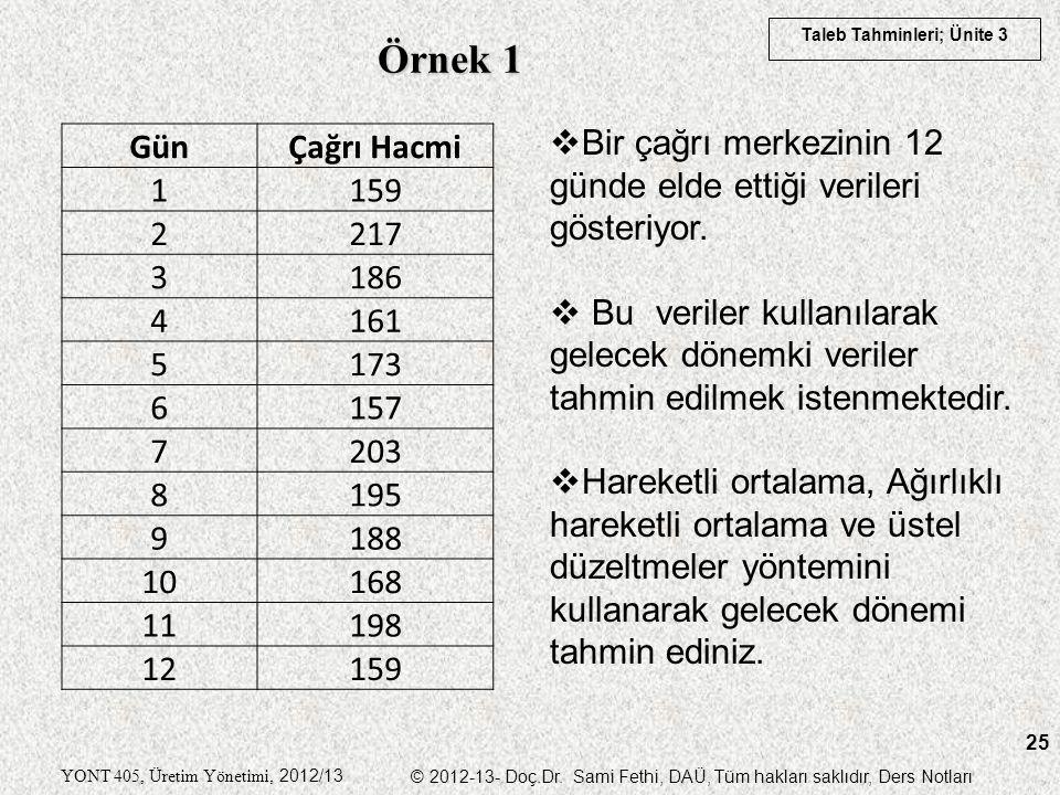 Taleb Tahminleri; Ünite 3 YONT 405, Üretim Yönetimi, 2012/13 © 2012-13- Doç.Dr. Sami Fethi, DAÜ, Tüm hakları saklıdır, Ders Notları 25 Örnek 1  Bir ç