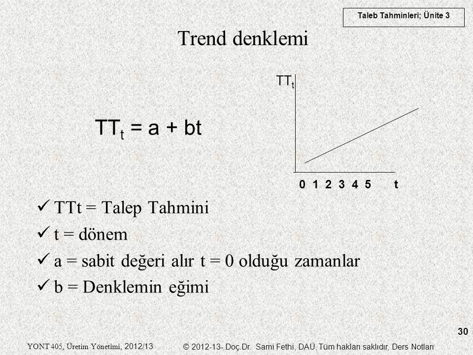 Taleb Tahminleri; Ünite 3 YONT 405, Üretim Yönetimi, 2012/13 © 2012-13- Doç.Dr. Sami Fethi, DAÜ, Tüm hakları saklıdır, Ders Notları 30 Trend denklemi