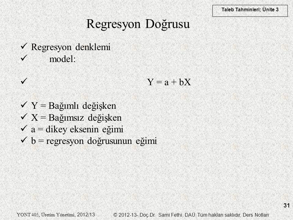 Taleb Tahminleri; Ünite 3 YONT 405, Üretim Yönetimi, 2012/13 © 2012-13- Doç.Dr. Sami Fethi, DAÜ, Tüm hakları saklıdır, Ders Notları 31 Regresyon Doğru