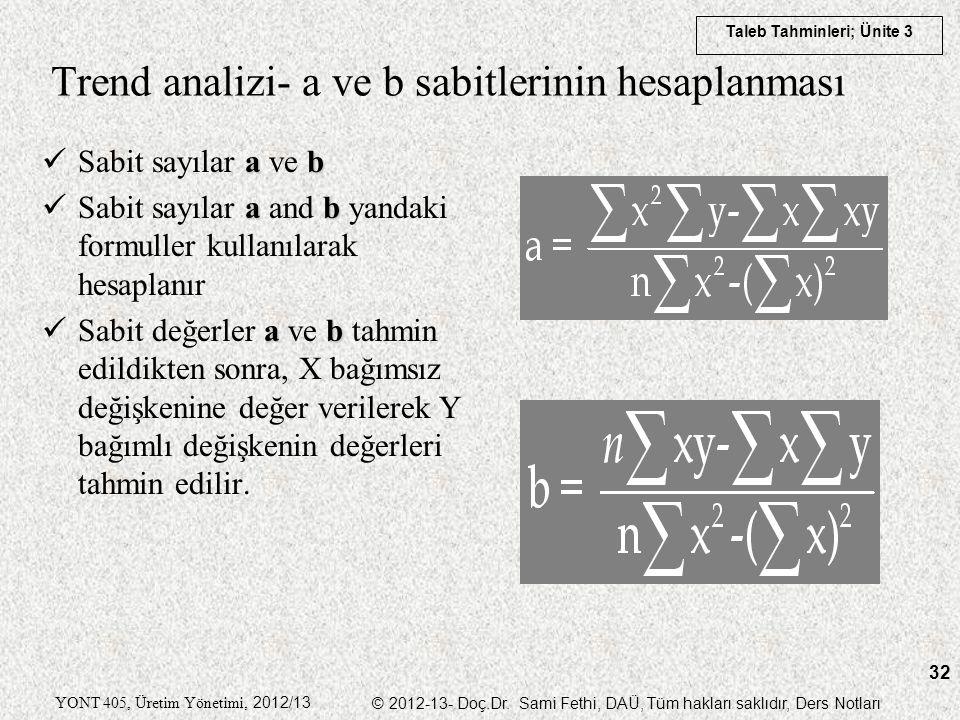 Taleb Tahminleri; Ünite 3 YONT 405, Üretim Yönetimi, 2012/13 © 2012-13- Doç.Dr. Sami Fethi, DAÜ, Tüm hakları saklıdır, Ders Notları 32 Trend analizi-