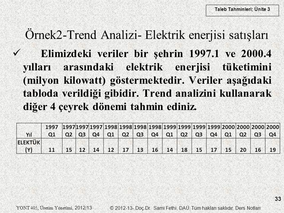 Taleb Tahminleri; Ünite 3 YONT 405, Üretim Yönetimi, 2012/13 © 2012-13- Doç.Dr. Sami Fethi, DAÜ, Tüm hakları saklıdır, Ders Notları 33 Örnek2-Trend An