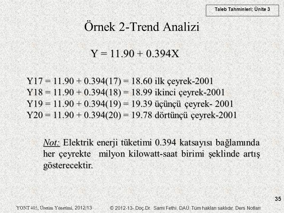 Taleb Tahminleri; Ünite 3 YONT 405, Üretim Yönetimi, 2012/13 © 2012-13- Doç.Dr. Sami Fethi, DAÜ, Tüm hakları saklıdır, Ders Notları 35 Y = 11.90 + 0.3