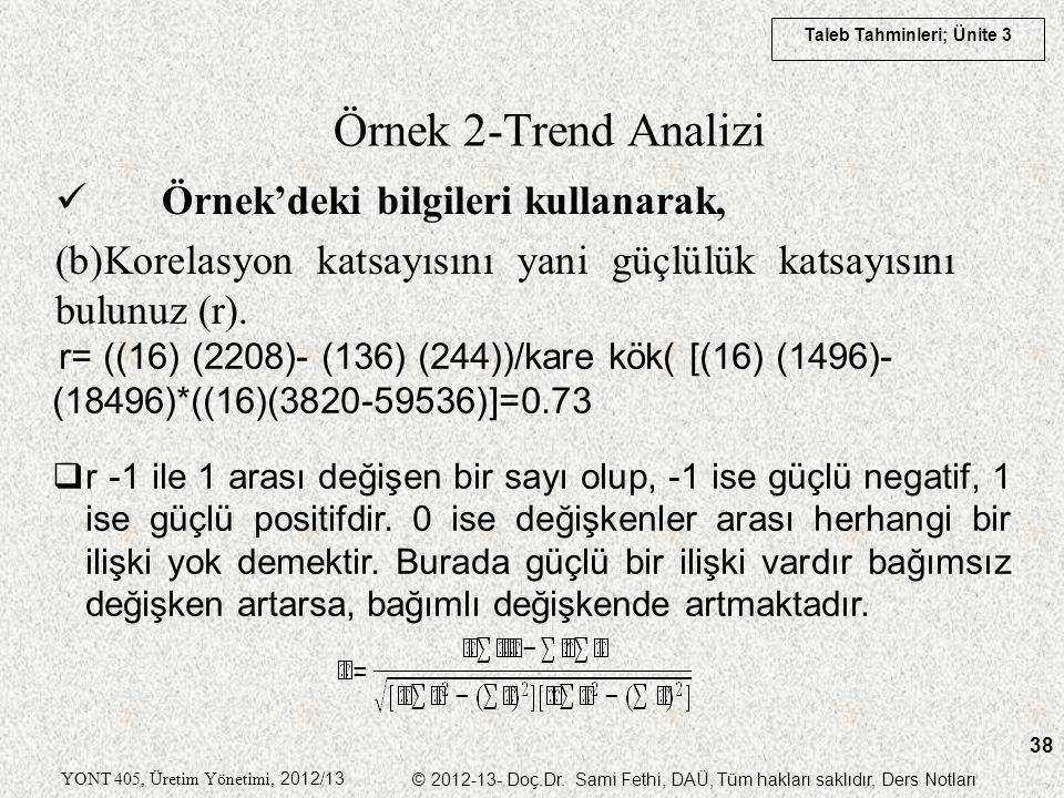 Taleb Tahminleri; Ünite 3 YONT 405, Üretim Yönetimi, 2012/13 © 2012-13- Doç.Dr. Sami Fethi, DAÜ, Tüm hakları saklıdır, Ders Notları 38 Örnek 2-Trend A