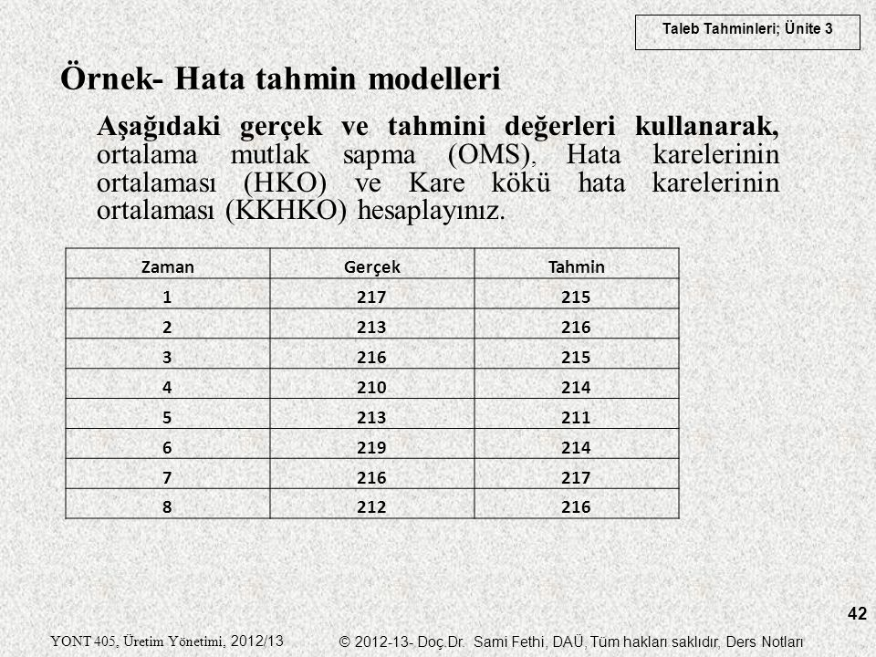 Taleb Tahminleri; Ünite 3 YONT 405, Üretim Yönetimi, 2012/13 © 2012-13- Doç.Dr. Sami Fethi, DAÜ, Tüm hakları saklıdır, Ders Notları 42 Örnek- Hata tah