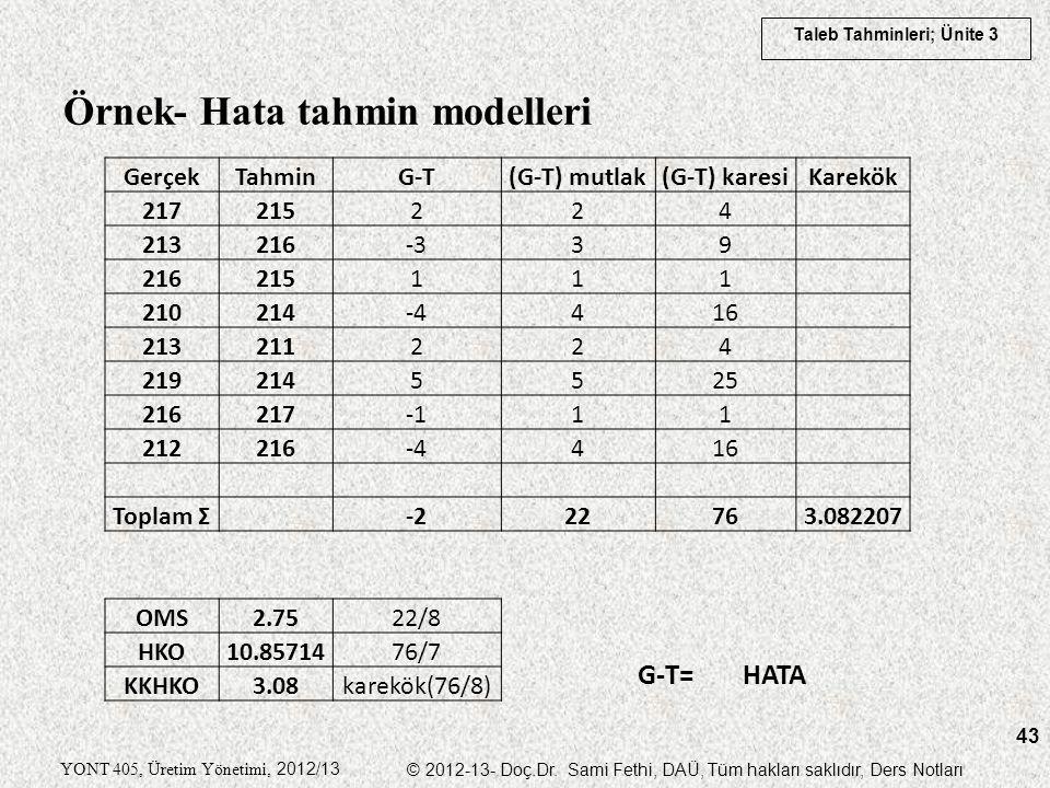 Taleb Tahminleri; Ünite 3 YONT 405, Üretim Yönetimi, 2012/13 © 2012-13- Doç.Dr. Sami Fethi, DAÜ, Tüm hakları saklıdır, Ders Notları 43 GerçekTahminG-T