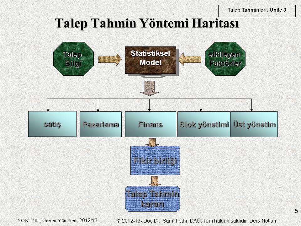 Taleb Tahminleri; Ünite 3 YONT 405, Üretim Yönetimi, 2012/13 © 2012-13- Doç.Dr. Sami Fethi, DAÜ, Tüm hakları saklıdır, Ders Notları 5 Talep Tahmin Yön