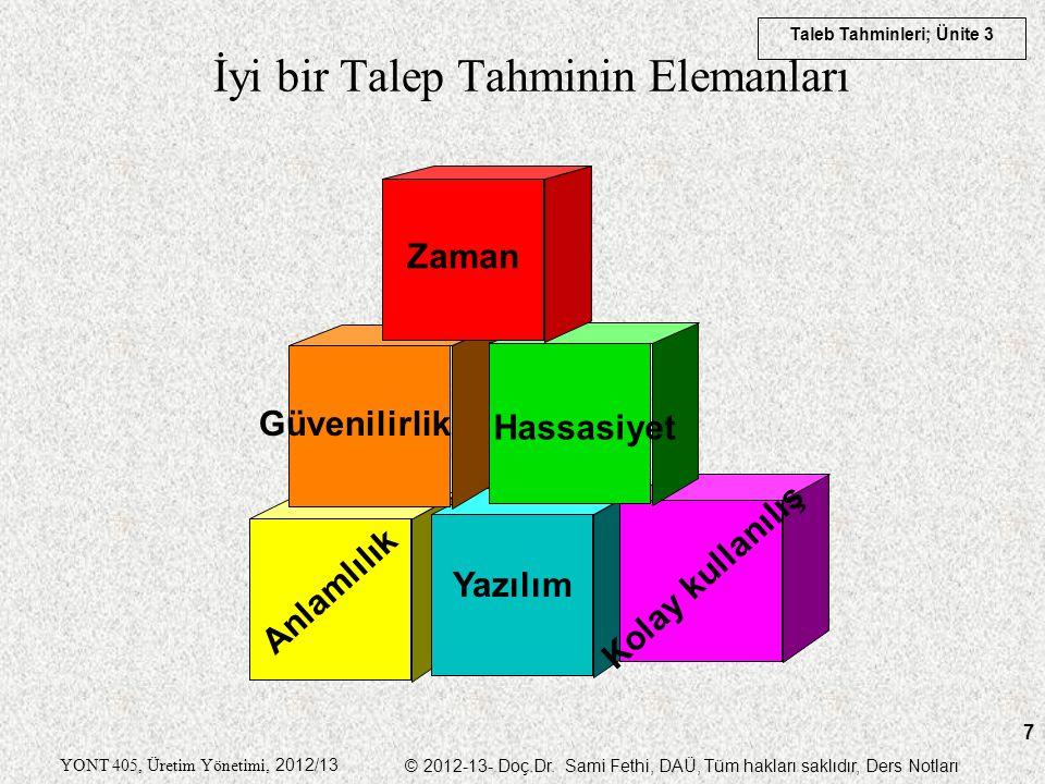 Taleb Tahminleri; Ünite 3 YONT 405, Üretim Yönetimi, 2012/13 © 2012-13- Doç.Dr. Sami Fethi, DAÜ, Tüm hakları saklıdır, Ders Notları 7 İyi bir Talep Ta
