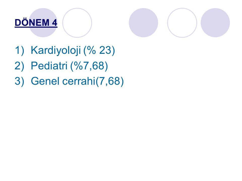 DÖNEM 4 1)Kardiyoloji (% 23) 2)Pediatri (%7,68) 3)Genel cerrahi(7,68)