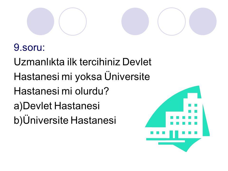 9.soru: Uzmanlıkta ilk tercihiniz Devlet Hastanesi mi yoksa Üniversite Hastanesi mi olurdu? a)Devlet Hastanesi b)Üniversite Hastanesi