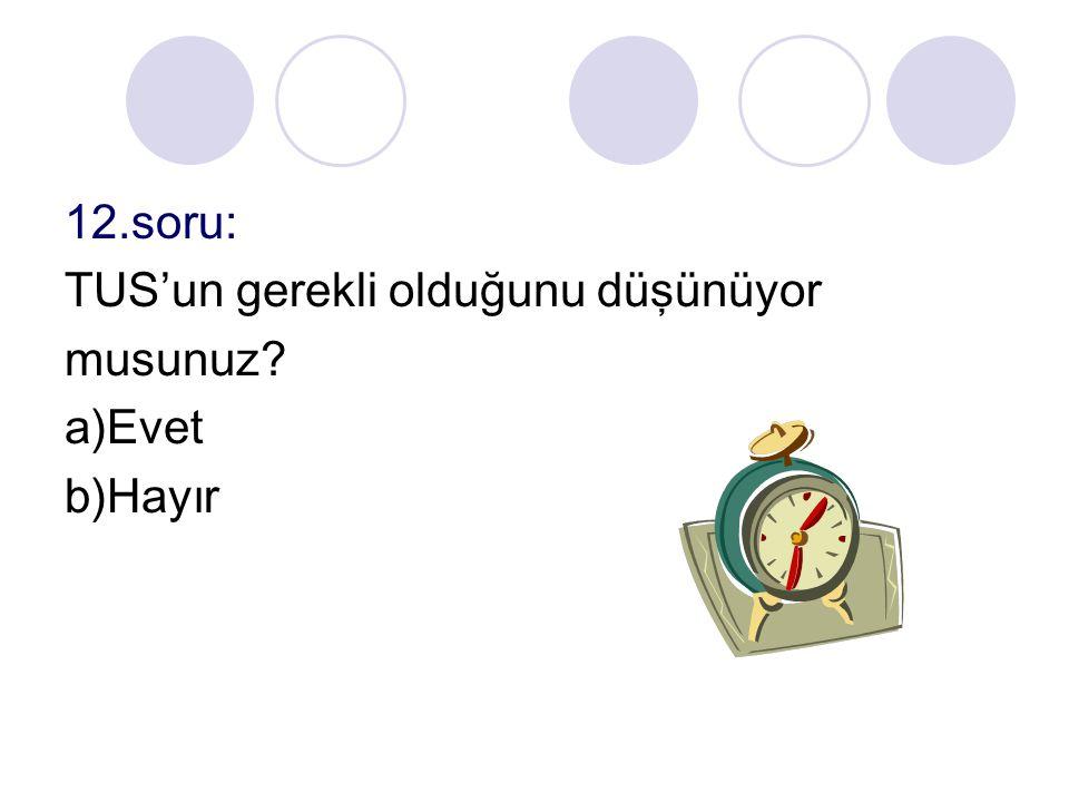 12.soru: TUS'un gerekli olduğunu düşünüyor musunuz? a)Evet b)Hayır