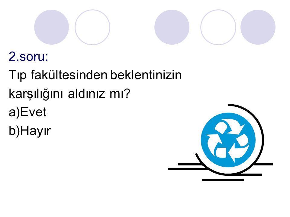 2.soru: Tıp fakültesinden beklentinizin karşılığını aldınız mı? a)Evet b)Hayır