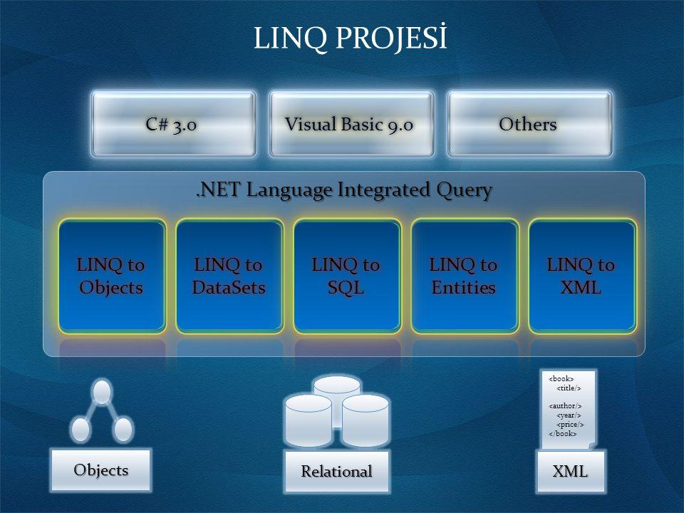 ESKİDEN… SqlConnection cnn = new SqlConnection(baglanti); cnn.Open(); String komut = SELECT * FROM tabloBir WHERE sayi>5 ; DataSet ds = new DataSet(); SqlDataAdapter da = new SqlDataAdapter(komut, cnn); da.Fill(ds, tabloBir ); dataGridView1.DataSource = ds.Tables[ tabloBir ]; cnn.Close();
