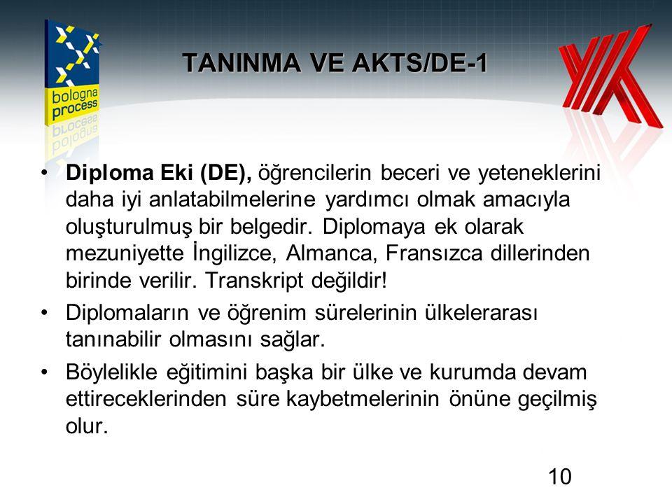 10 TANINMA VE AKTS/DE-1 Diploma Eki (DE), öğrencilerin beceri ve yeteneklerini daha iyi anlatabilmelerine yardımcı olmak amacıyla oluşturulmuş bir belgedir.