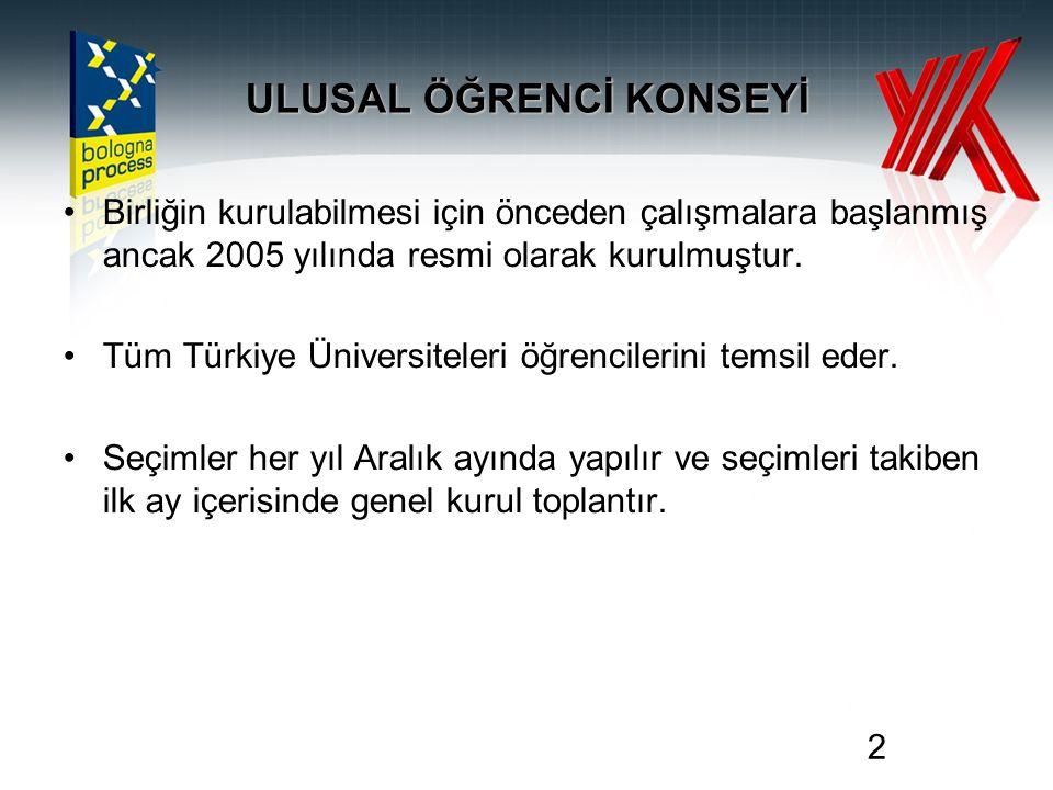 2 ULUSAL ÖĞRENCİ KONSEYİ Birliğin kurulabilmesi için önceden çalışmalara başlanmış ancak 2005 yılında resmi olarak kurulmuştur. Tüm Türkiye Üniversite