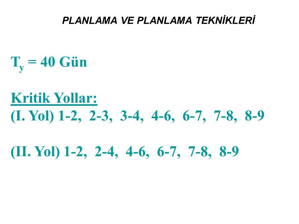 PLANLAMA VE PLANLAMA TEKNİKLERİ T y = 40 Gün Kritik Yollar: (I. Yol) 1-2, 2-3, 3-4, 4-6, 6-7, 7-8, 8-9 (II. Yol) 1-2, 2-4, 4-6, 6-7, 7-8, 8-9