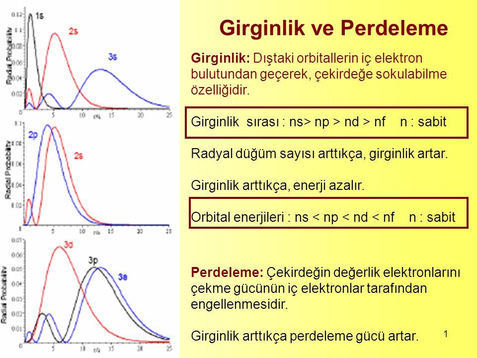 1 Girginlik ve Perdeleme Perdeleme: Çekirdeğin değerlik elektronlarını çekme gücünün iç elektronlar tarafından engellenmesidir. Girginlik arttıkça per