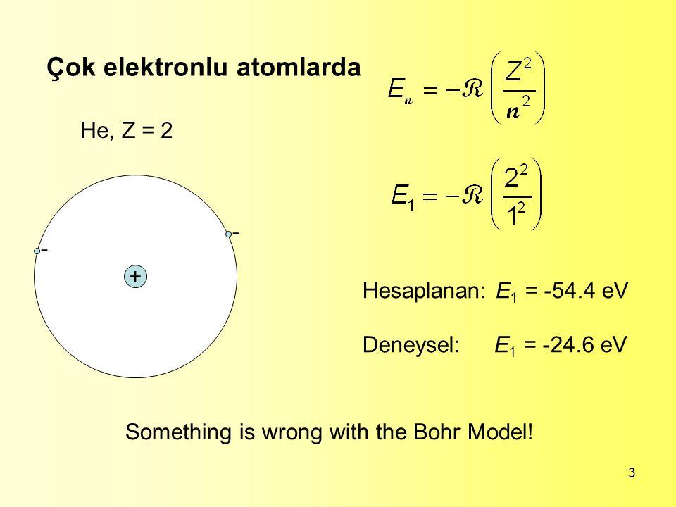 3 + - - Çok elektronlu atomlarda He, Z = 2 Hesaplanan: E 1 = -54.4 eV Deneysel: E 1 = -24.6 eV Something is wrong with the Bohr Model!