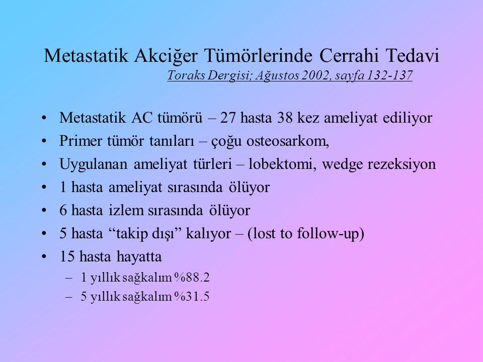 Metastatik Akciğer Tümörlerinde Cerrahi Tedavi Toraks Dergisi; Ağustos 2002, sayfa 132-137 Metastatik AC tümörü – 27 hasta 38 kez ameliyat ediliyor Pr