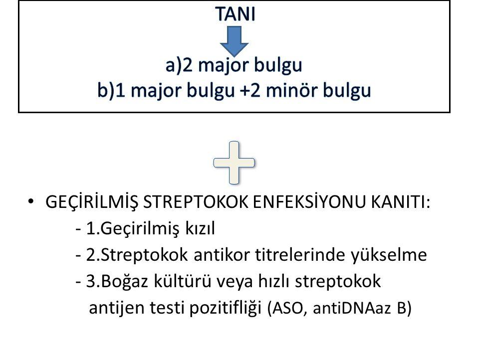 GEÇİRİLMİŞ STREPTOKOK ENFEKSİYONU KANITI: - 1.Geçirilmiş kızıl - 2.Streptokok antikor titrelerinde yükselme - 3.Boğaz kültürü veya hızlı streptokok antijen testi pozitifliği (ASO, antiDNAaz B)