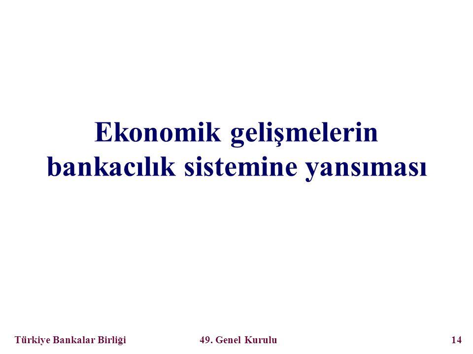 Türkiye Bankalar Birliği 49. Genel Kurulu 14 Ekonomik gelişmelerin bankacılık sistemine yansıması