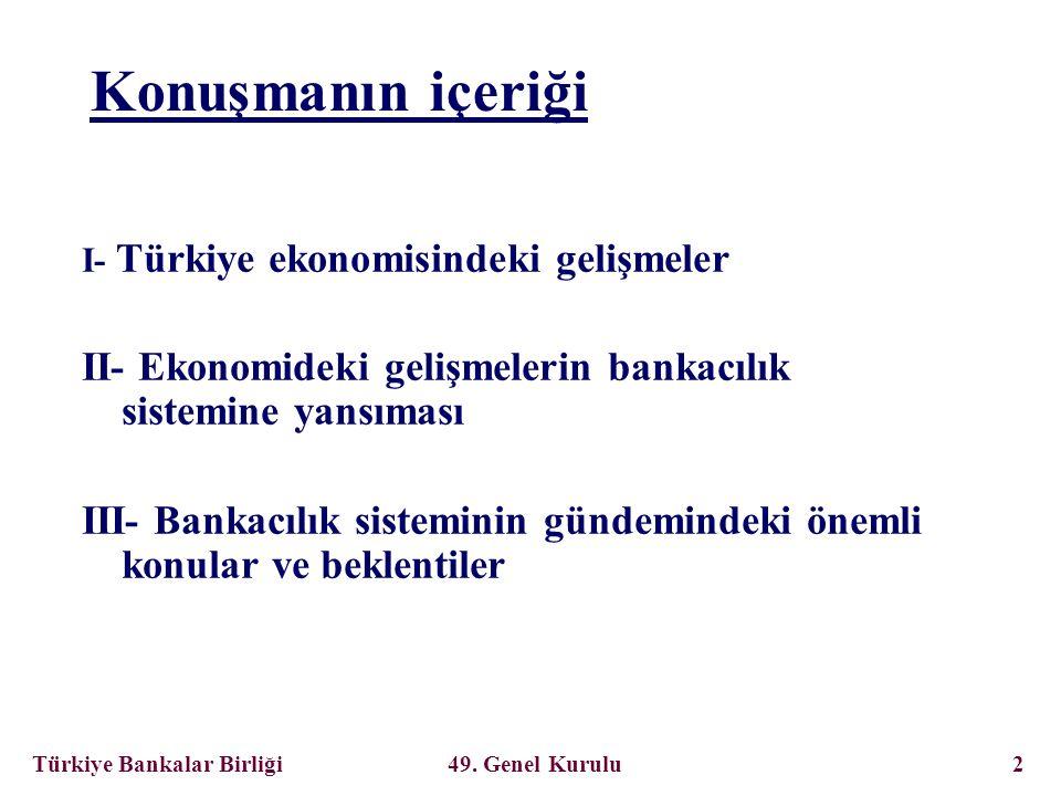 Türkiye Bankalar Birliği 49. Genel Kurulu 13