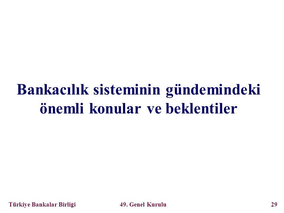 Türkiye Bankalar Birliği 49.