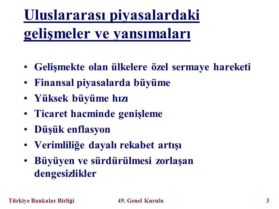 Türkiye Bankalar Birliği 49. Genel Kurulu 24