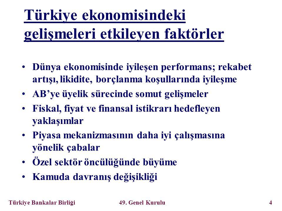 Türkiye Bankalar Birliği 49. Genel Kurulu 5