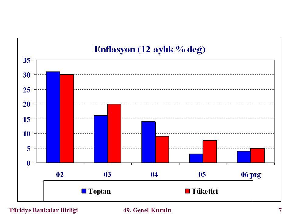 Türkiye Bankalar Birliği 49. Genel Kurulu 8