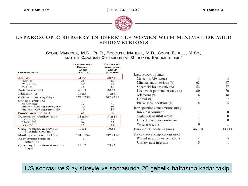 L/S sonrası ve 9 ay süreyle ve sonrasında 20.gebelik haftasına kadar takip