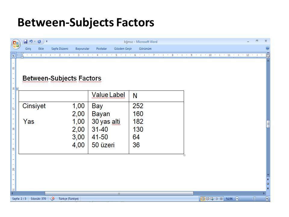Between-Subjects Factors