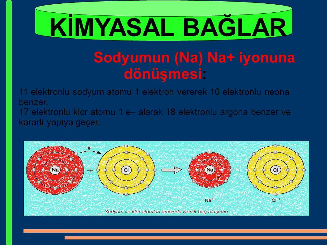 KİMYASAL BAĞLAR Sodyumun (Na) Na+ iyonuna dönüşmesi: 11 elektronlu sodyum atomu 1 elektron vererek 10 elektronlu neona benzer.