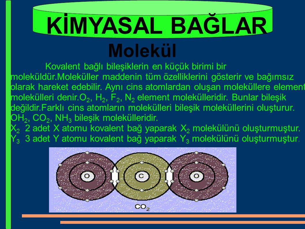 KİMYASAL BAĞLAR Molekül Kovalent bağlı bileşiklerin en küçük birimi bir moleküldür.Moleküller maddenin tüm özelliklerini gösterir ve bağımsız olarak hareket edebilir.