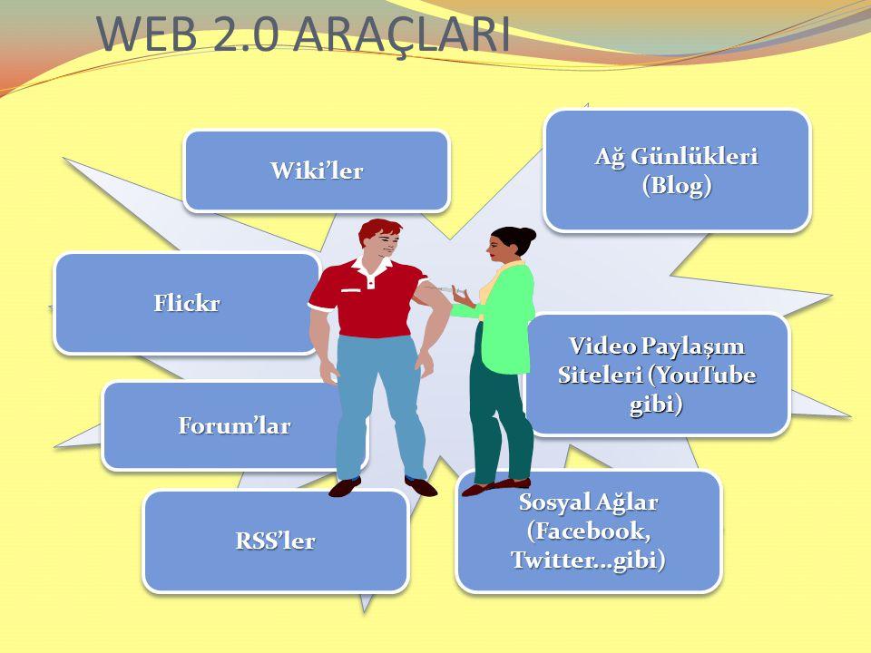 WEB 2.0 ARAÇLARI Wiki'lerWiki'ler Ağ Günlükleri (Blog) (Blog) FlickrFlickr Forum'larForum'lar Video Paylaşım Siteleri (YouTube gibi) Sosyal Ağlar (Facebook, Twitter...gibi) RSS'lerRSS'ler