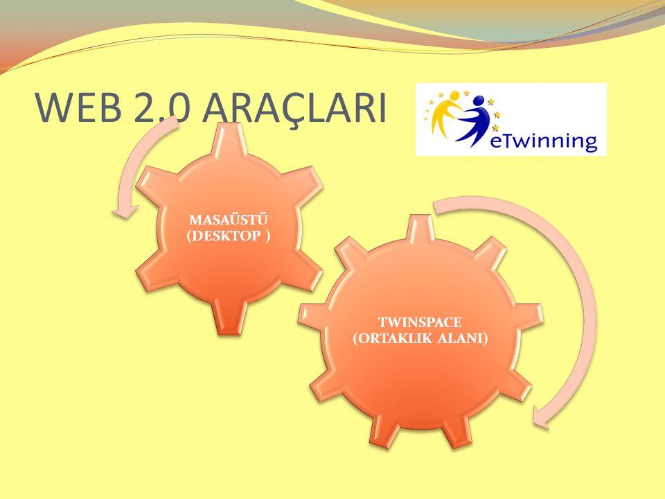 WEB 2.0 ARAÇLARI TWINSPACE (ORTAKLIK ALANI) MASAÜSTÜ (DESKTOP )