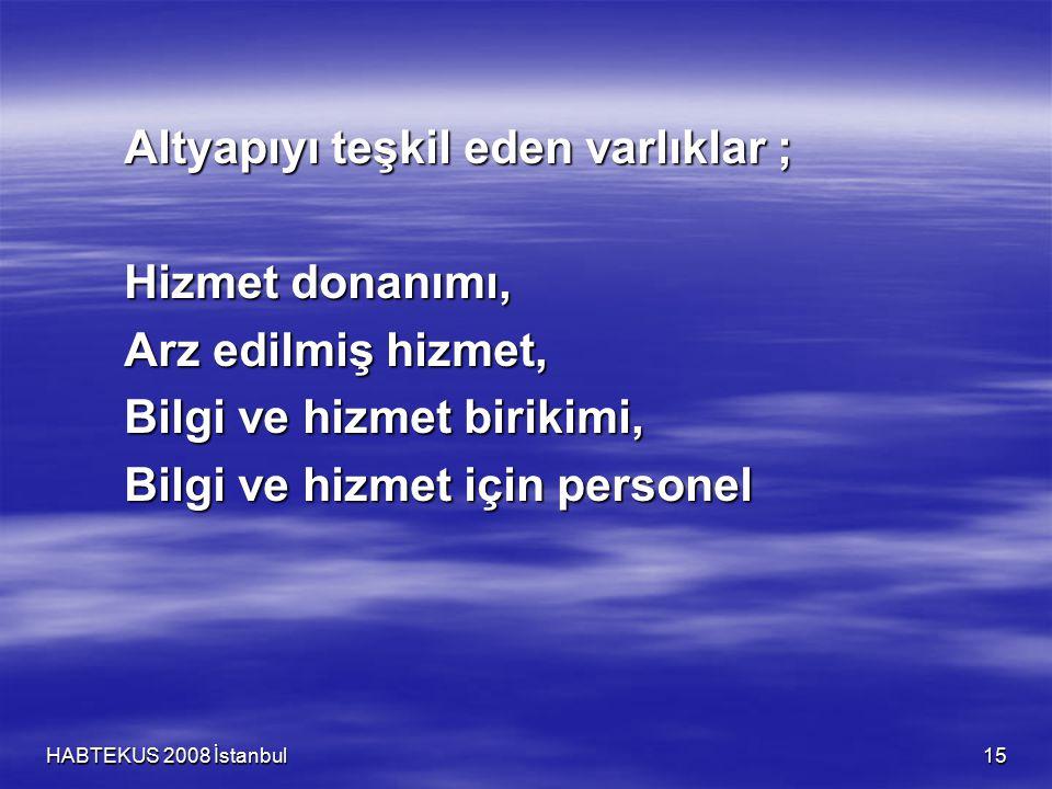 HABTEKUS 2008 İstanbul 15 Altyapıyı teşkil eden varlıklar ; Hizmet donanımı, Arz edilmiş hizmet, Bilgi ve hizmet birikimi, Bilgi ve hizmet için person